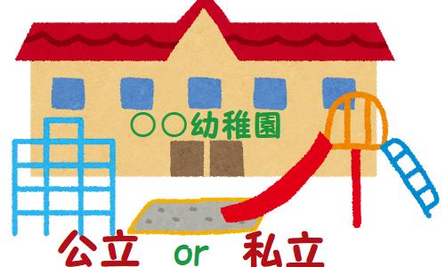公立幼稚園から私立幼稚園に転園できる?